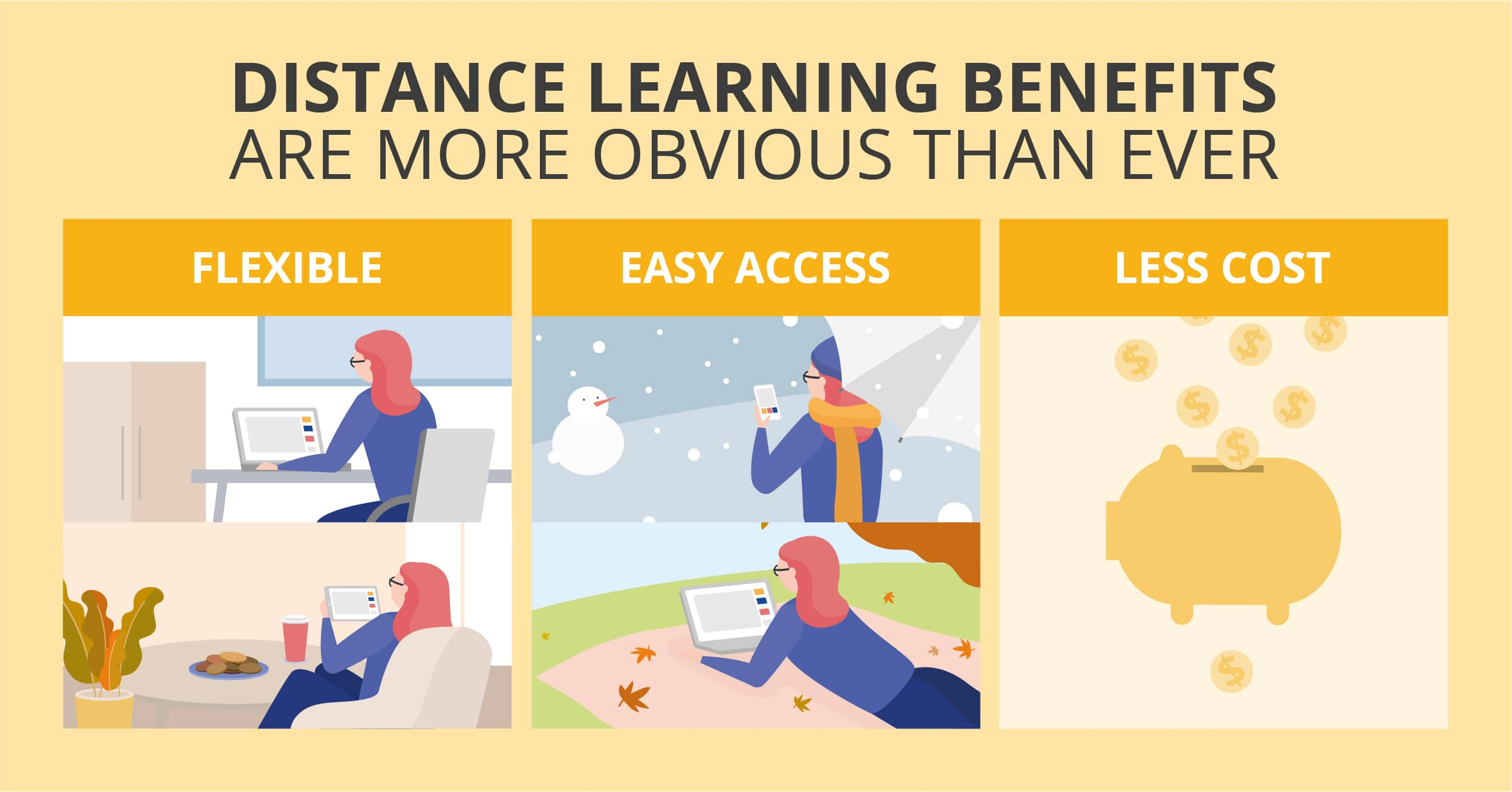 Why the student has hired the lpu distance learning