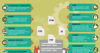 Article 4 picture Some Easy to Follow Website Development Tips