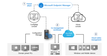 Create a single Windows 10 management console with SCCM and Intune