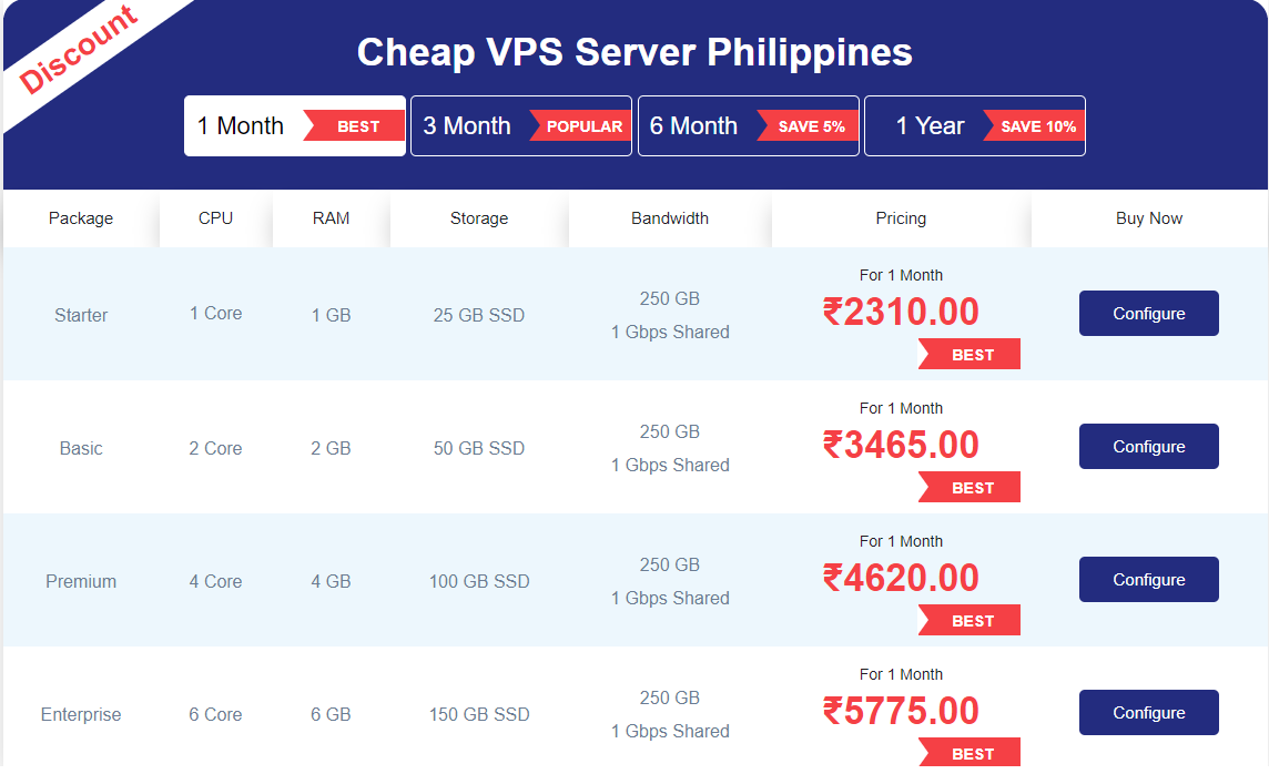 vps philippines plans and prices