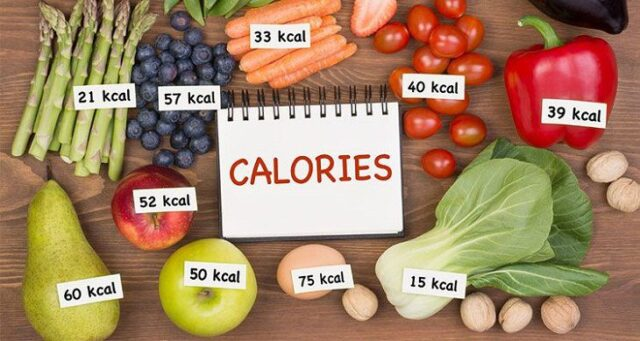 Calories Required Per Day