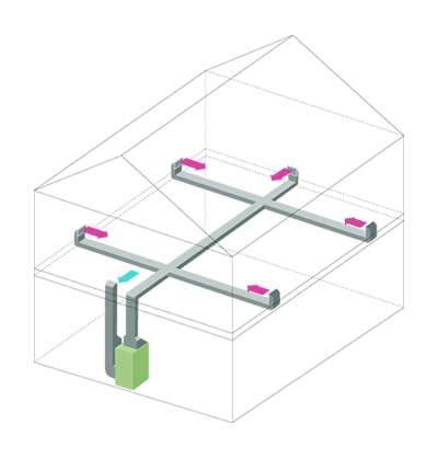 Ducted Gas Heating Installation What Everyone Needs To Know